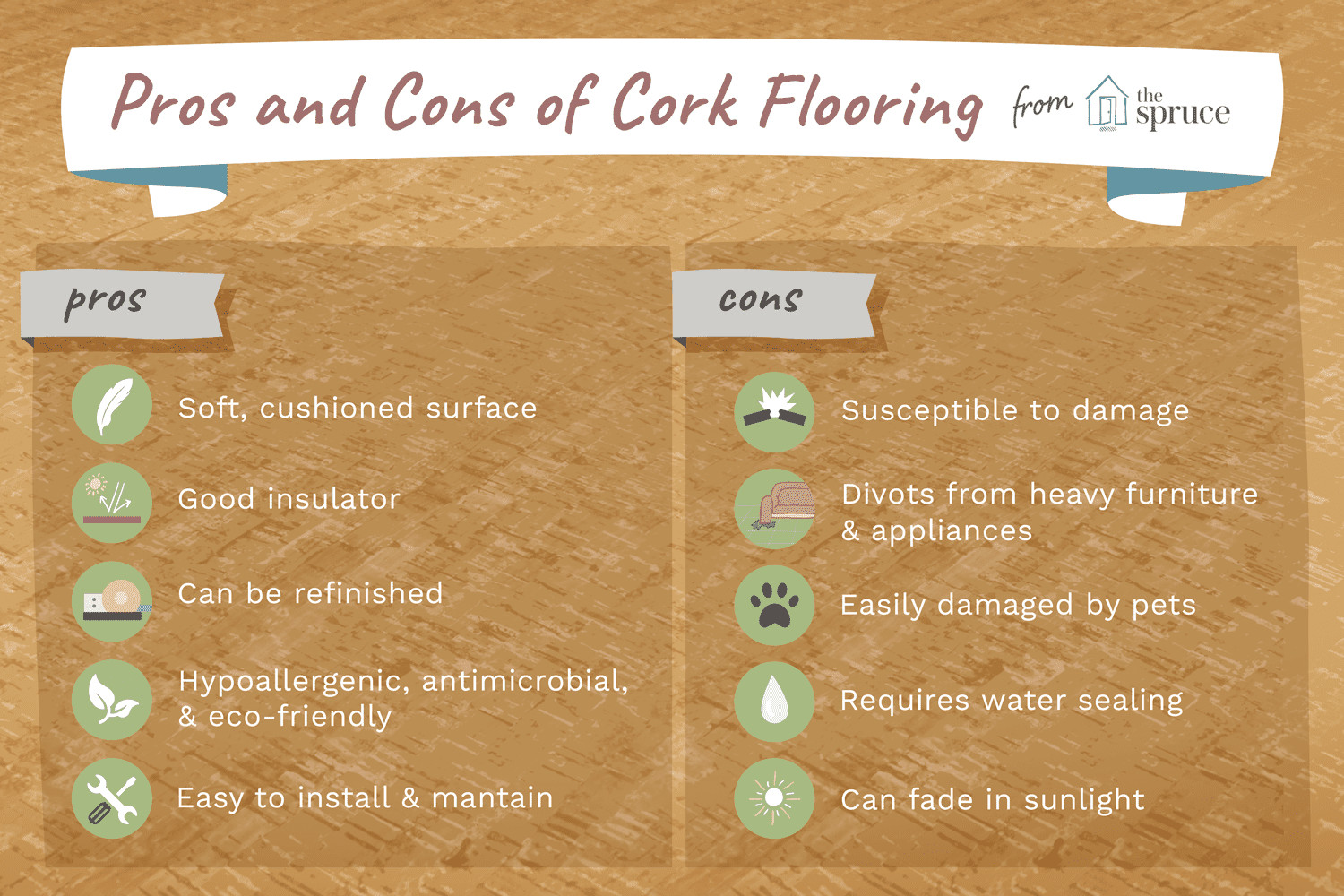 best humidity level for hardwood floors in winter of cork flooring advantages and disadvantages inside cork flooring