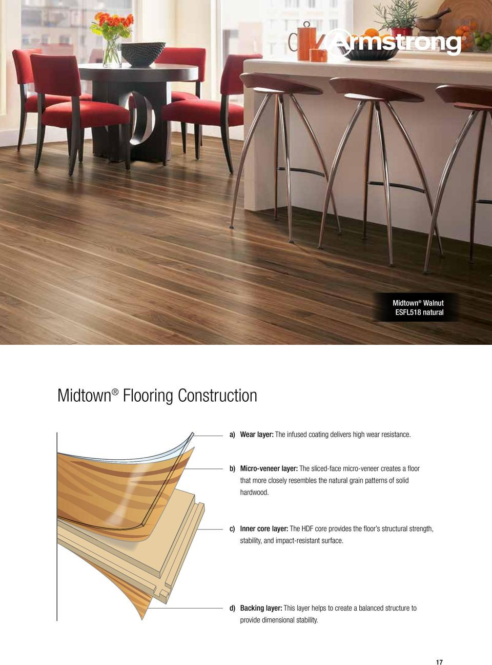 bostitch pneumatic hardwood floor stapler of performance plus midtown pdf within b micro veneer layer the sliced face micro veneer creates a 18 midtown hardwood custom flooring