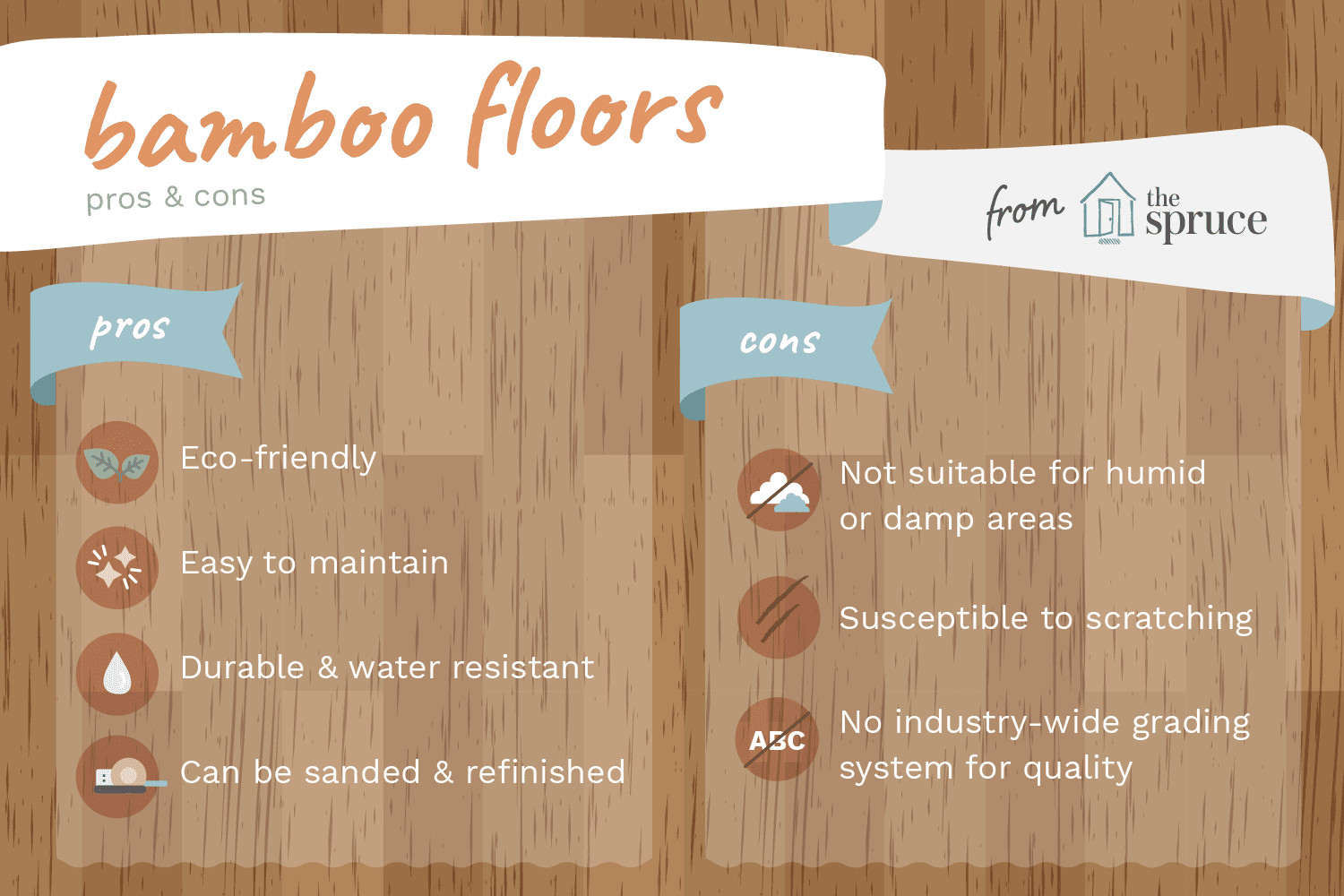 cost of bamboo flooring vs hardwood of the advantages and disadvantages of bamboo flooring with benefits and drawbacks of bamboo floors 1314694 v3 5b102fccff1b780036c0a4fa