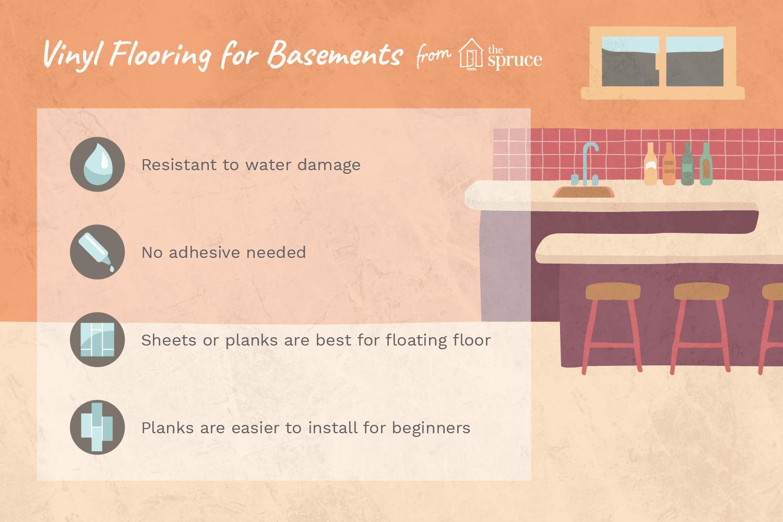 hardwood floor over concrete basement of vinyl flooring for basements pertaining to vinyl basement flooring
