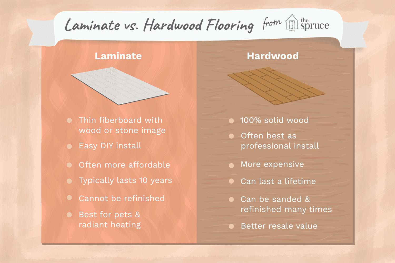 hardwood floor refinishing fargo nd of laminate vs hardwood doesnt have to be a hard decision pertaining to hardwood doesnt have to be a hard decision