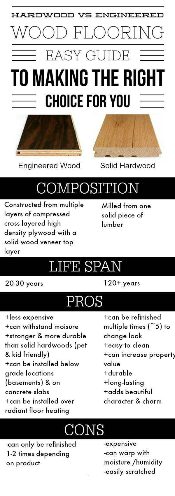 hardwood floor refinishing northern nj of 8 best flooring images on pinterest flooring ground covering and intended for engineered wood flooring infographic comparison easy guide to decide which is right for you