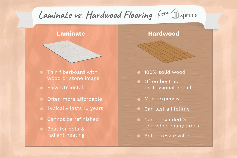 hardwood floor refinishing pensacola fl of laminate vs hardwood doesnt have to be a hard decision intended for hardwood doesnt have to be a hard decision