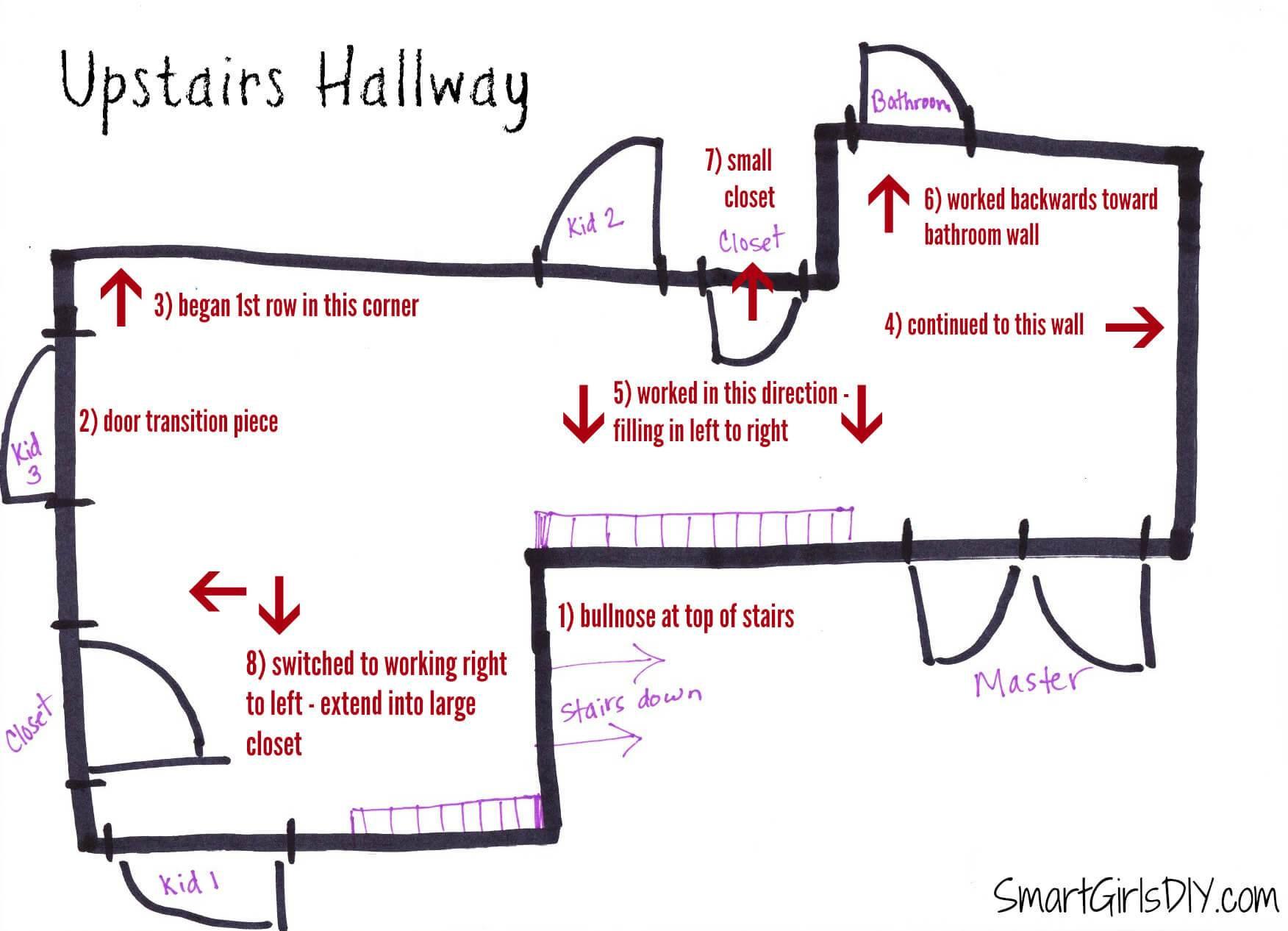 hardwood floor top of stairs of upstairs hallway 1 installing hardwood floors regarding upstairs hallway layout installing hardwood floor