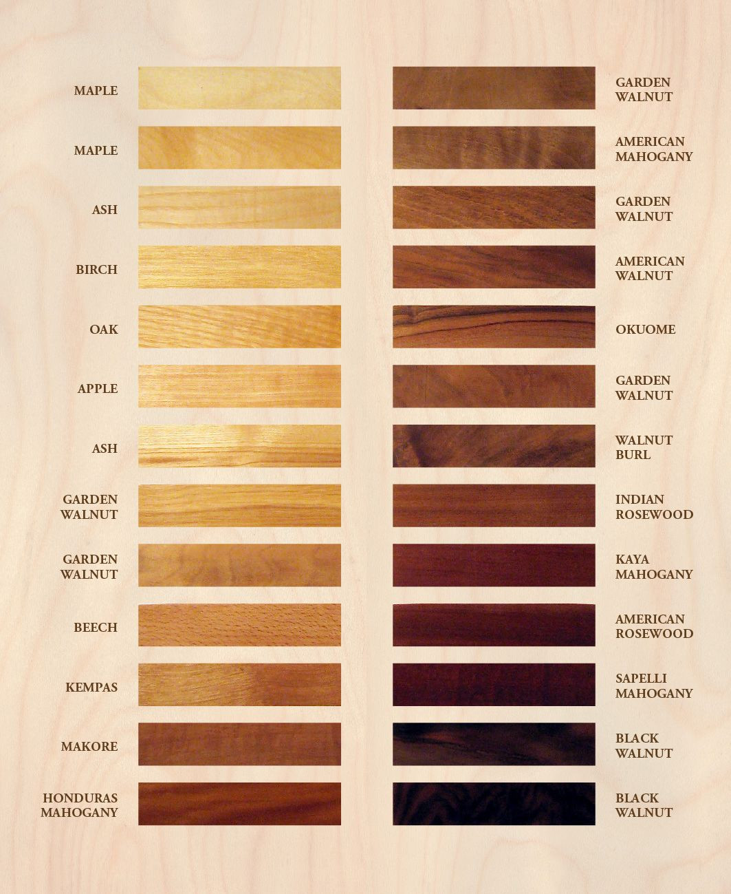 hardwood flooring hardness scale acacia of wood color chart by wood arts intarsia portraits hobbies in wood color chart by wood arts intarsia portraits