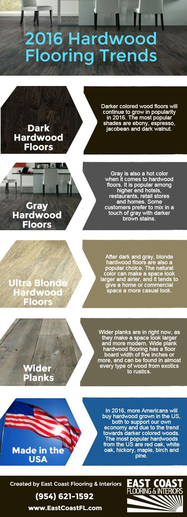 Hardwood Flooring Manufacturers In north Carolina Of 21 Best Bamboo Flooring Images On Pinterest Floors Flooring and Inside 2016 Hardwood Flooring Trends Infographic From East Coast Flooring A Premier south Florida Flooring Installation Company
