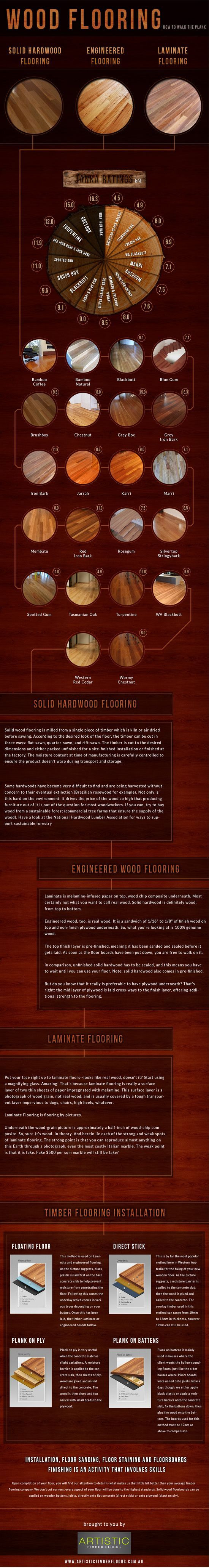 hardwood flooring sacramento of 21 best 07 the floor images on pinterest within find this pin and more on timber flooring perth