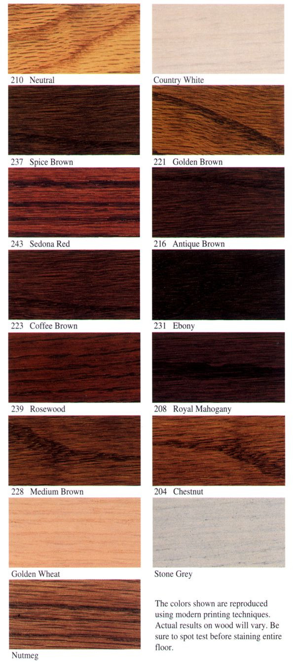 Hardwood Floors with Wood Trim Of Wood Floors Stain Colors for Refinishing Hardwood Floors Spice within Wood Floors Stain Colors for Refinishing Hardwood Floors Spice Brown