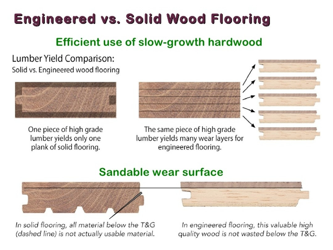 29 Cute Hardwood Vs Engineered Wood Flooring Cost Unique