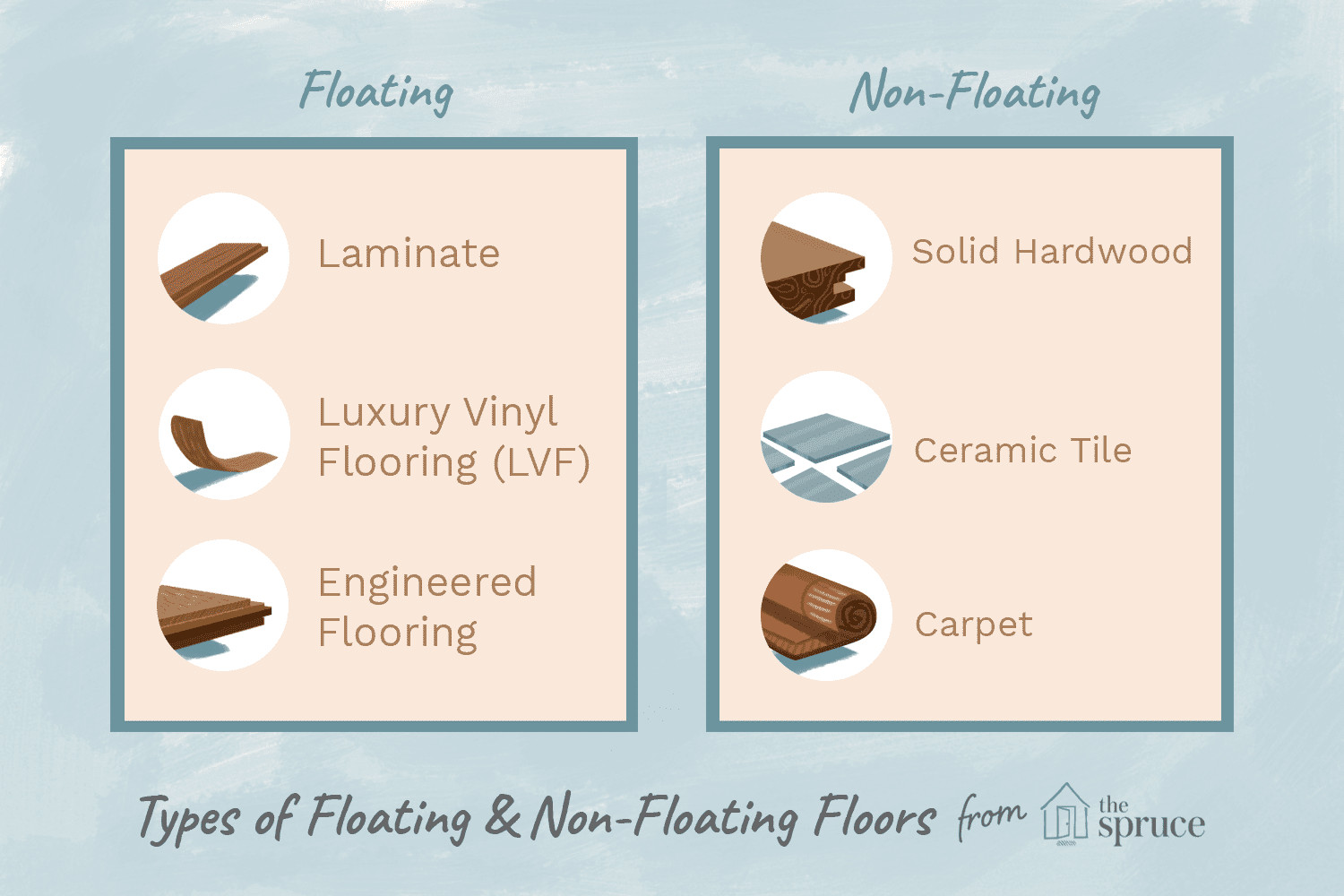 installing floating engineered hardwood flooring over concrete of floating floors basics types and pros and cons regarding what is a floating floor