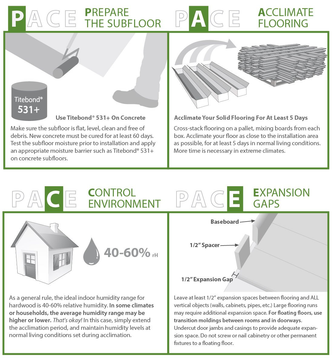 moisture barrier underlayment for hardwood floors of nail down solid flooring in an error occurred