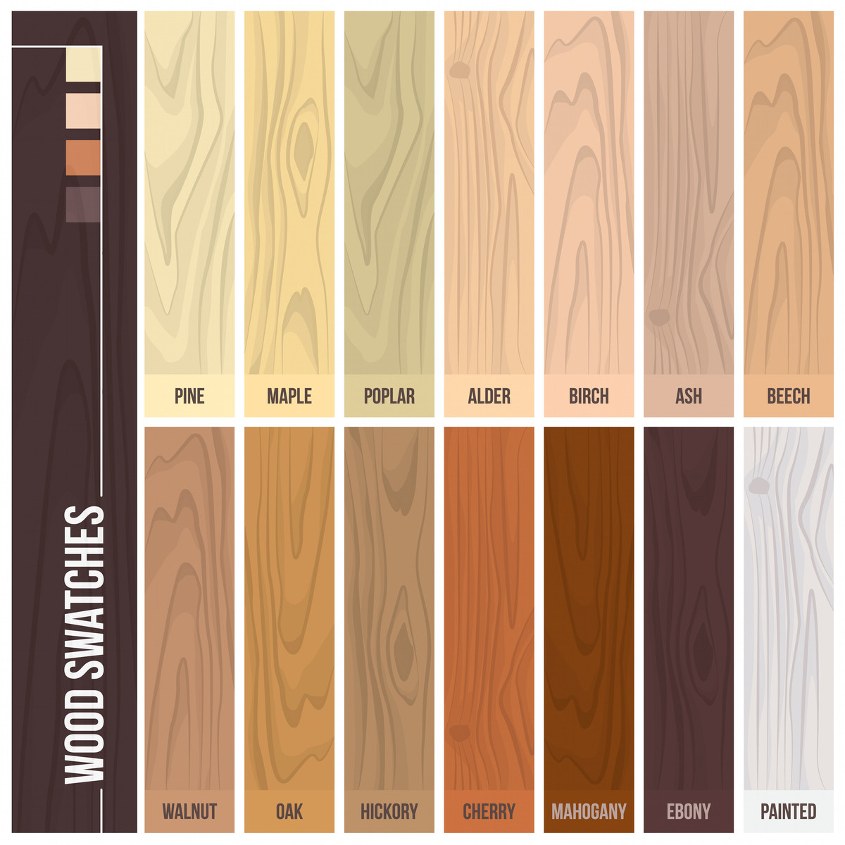 Oak Hardwood Flooring Colours Of 12 Types Of Hardwood Flooring Species Styles Edging Dimensions Intended for Types Of Hardwood Flooring Illustrated Guide