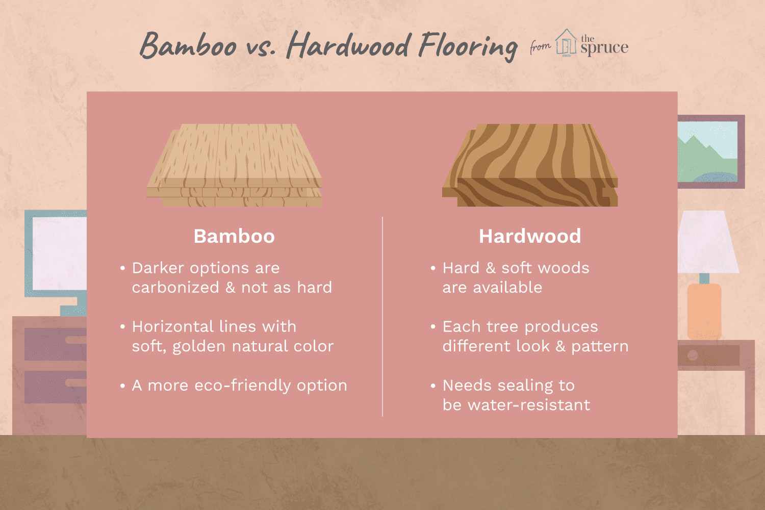 Pine Hardwood Flooring Prices Of A Side by Side Comparison Bamboo and Wood Flooring Pertaining to Price Of Wood and Bamboo Floors