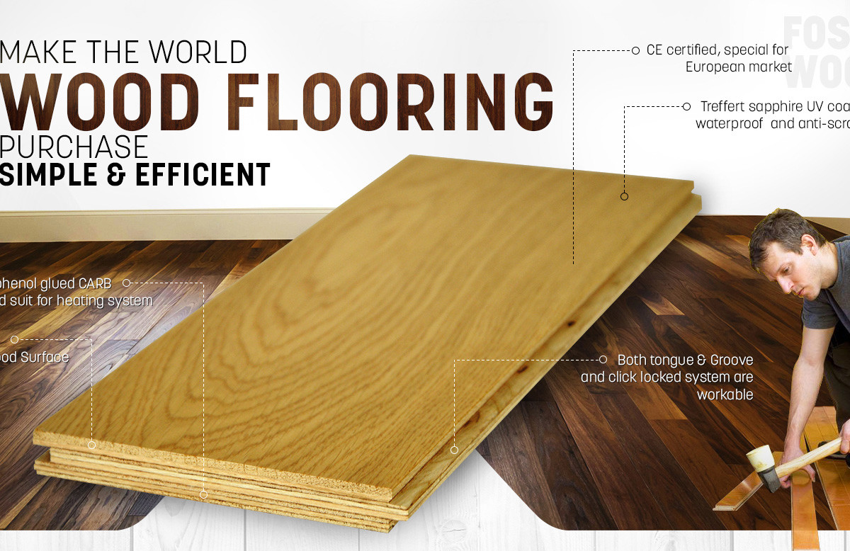 places that sell hardwood flooring of foshan lefun wooden products co limited engineered wood flooring intended for htb1ix uoeysbunjy1zdq6xpxfxa2