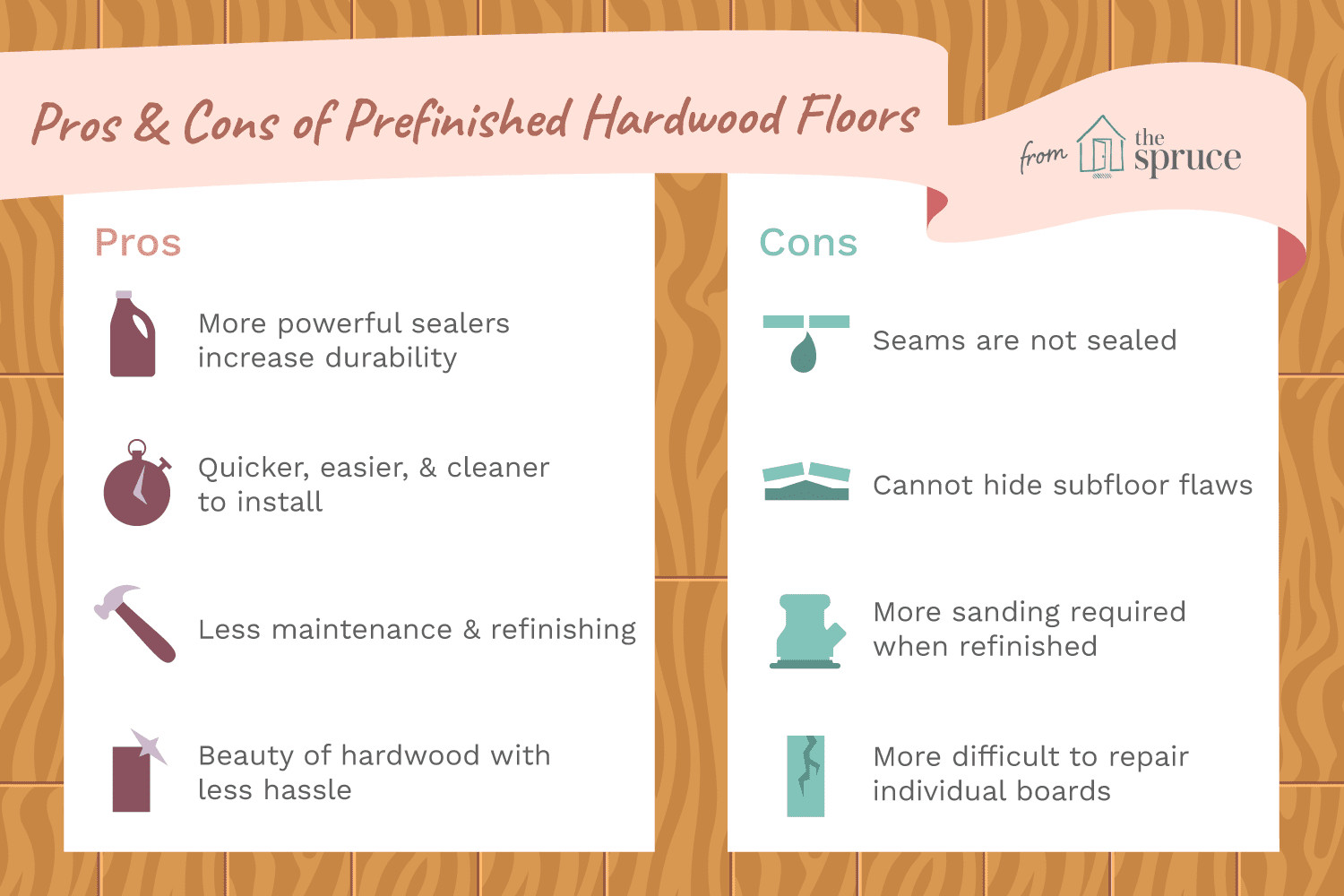 Refinishing Hardwood Floors Vs Replacing Of the Pros and Cons Of Prefinished Hardwood Flooring Inside Prefinished Hardwood Floors