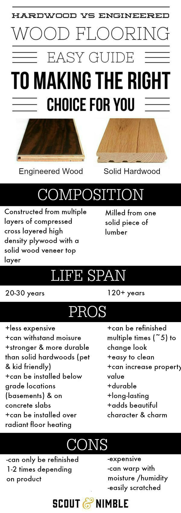 turman hardwood flooring colors of 22 best wood tile images on pinterest my house ground covering intended for best woodworking resource